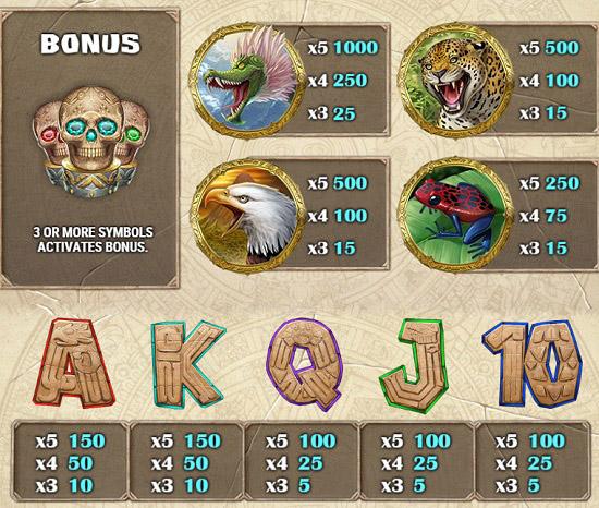 Vegas slot codes